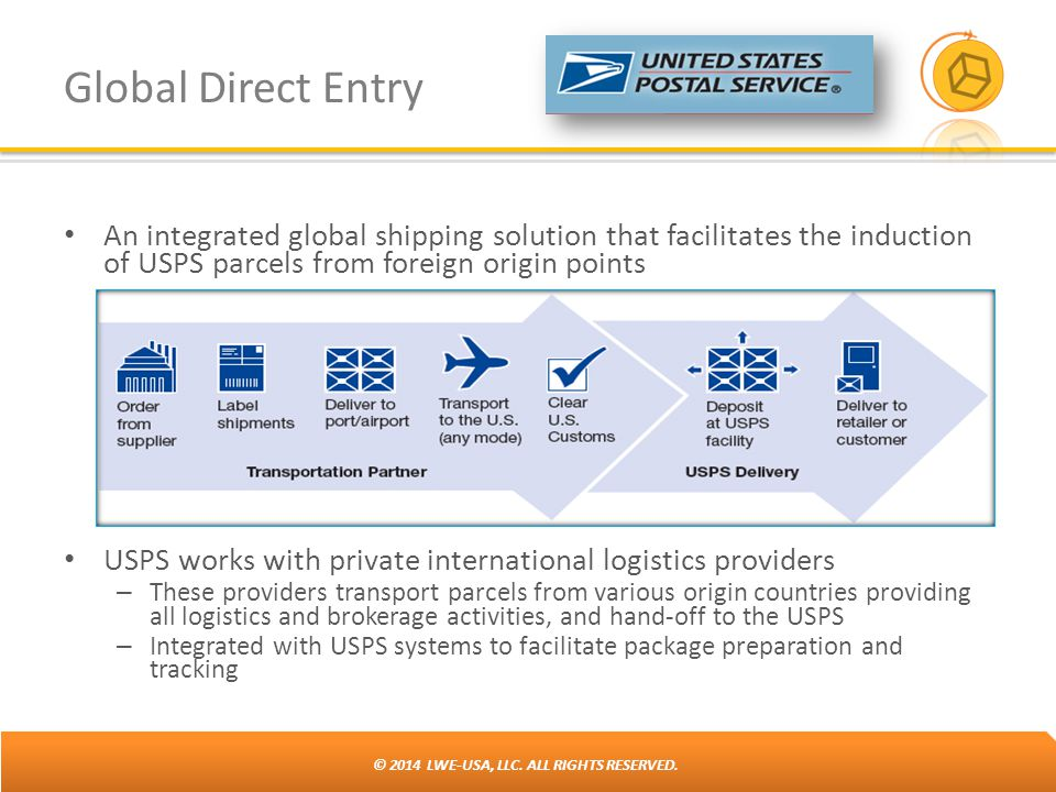 © 2014 LWE-USA, LLC. ALL RIGHTS RESERVED. Global Direct Entry An integrated global shipping solution that facilitates the induction of USPS parcels fr