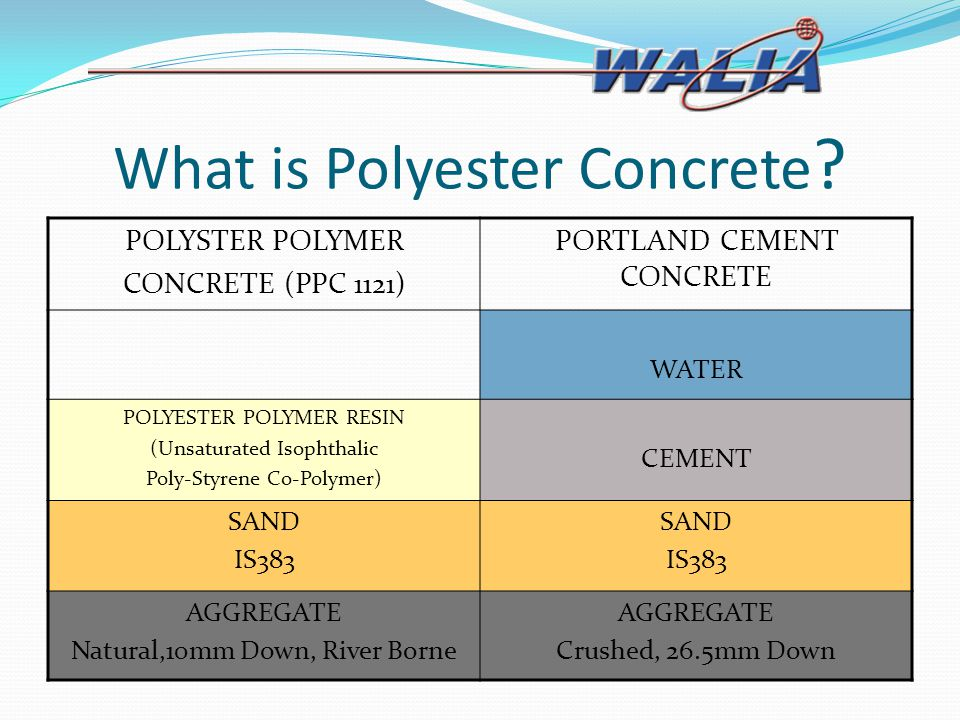 What is Polyester Concrete ? POLYSTER POLYMER CONCRETE (PPC 1121) PORTLAND CEMENT CONCRETE WATER POLYESTER POLYMER RESIN (Unsaturated Isophthalic Poly