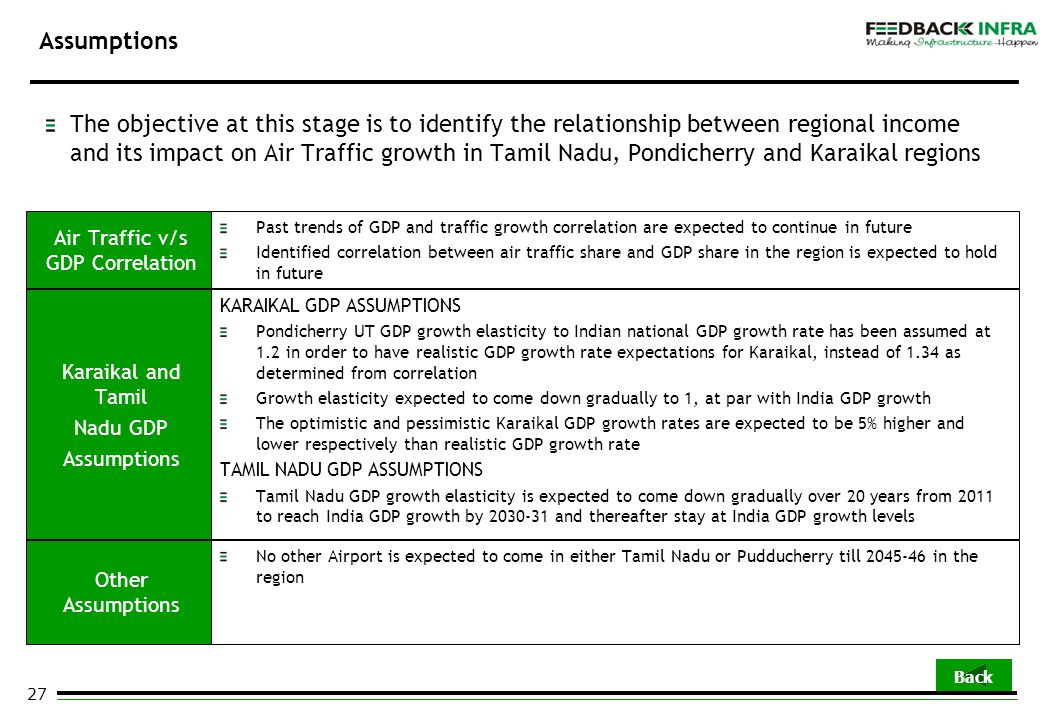 27 Karaikal and Tamil Nadu GDP Assumptions The objective at this stage is to identify the relationship between regional income and its impact on Air T