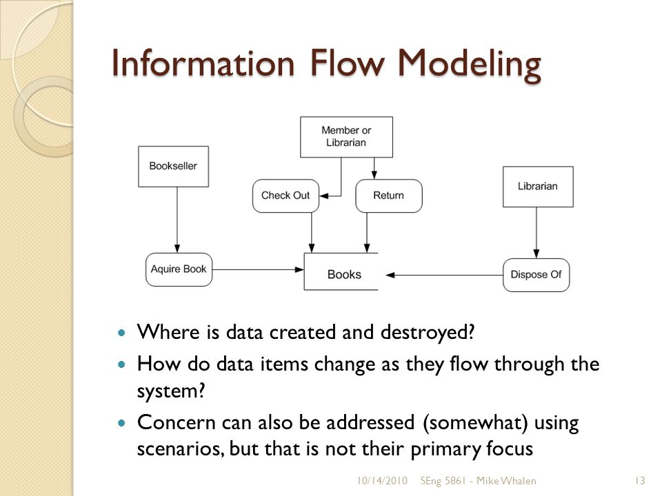 Information Flow Modeling Where is data created and destroyed.