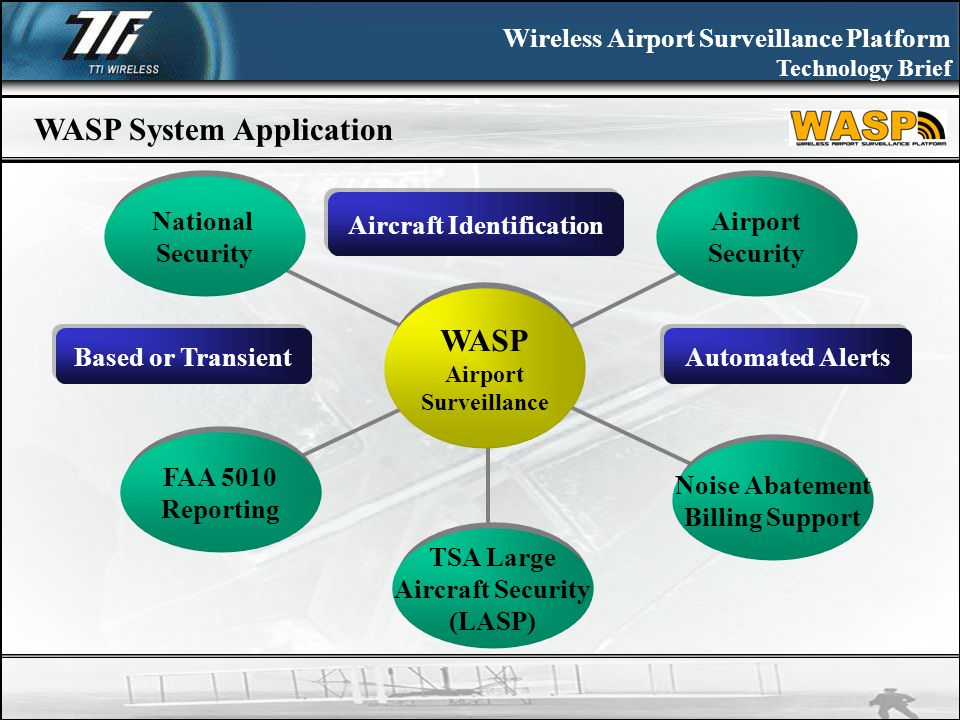 Wireless Airport Surveillance Platform Technology Brief TSA Large Aircraft Security (LASP) WASP System Application National Security Airport Security WASP Airport Surveillance FAA 5010 Reporting Noise Abatement Billing Support Aircraft Identification Based or Transient Automated Alerts