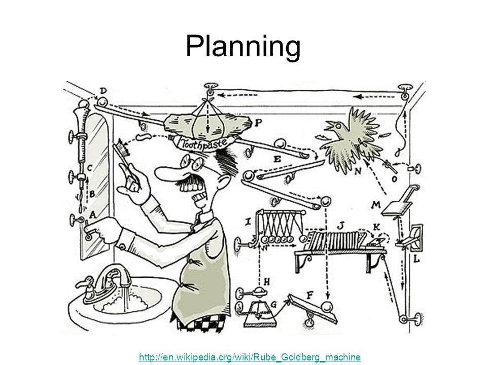 Planning http://en.wikipedia.org/wiki/Rube_Goldberg_machine