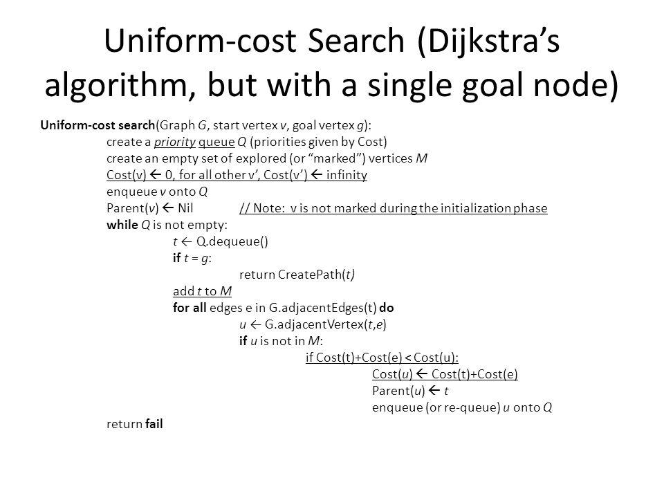 Uniform-cost Search (Dijkstras algorithm, but with a single goal node) Uniform-cost search(Graph G, start vertex v, goal vertex g): create a priority