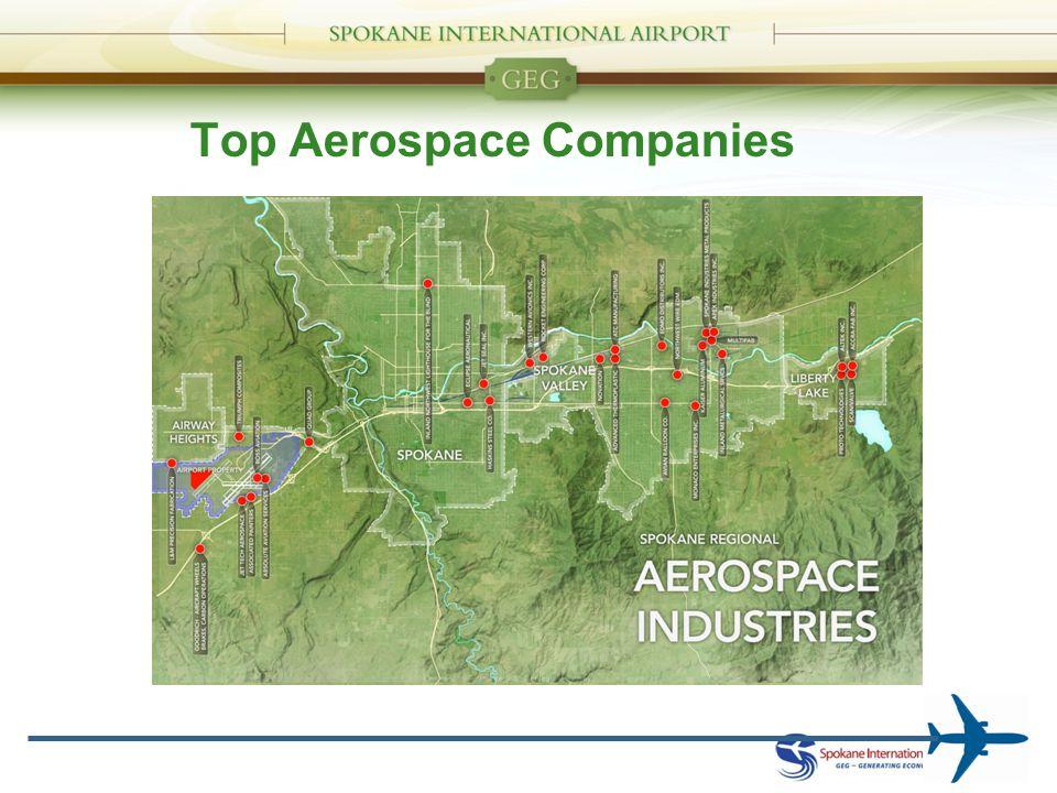 Top Aerospace Companies