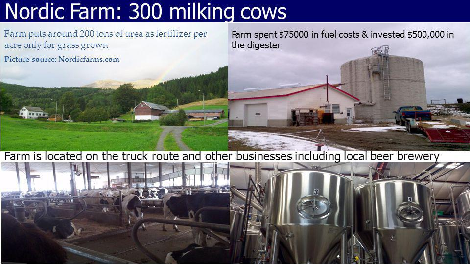 Farm puts around 200 tons of urea as fertilizer per acre only for grass grown Picture source: Nordicfarms.com Farm spent $75000 in fuel costs & invested $500,000 in the digester Nordic Farm: 300 milking cows Farm is located on the truck route and other businesses including local beer brewery