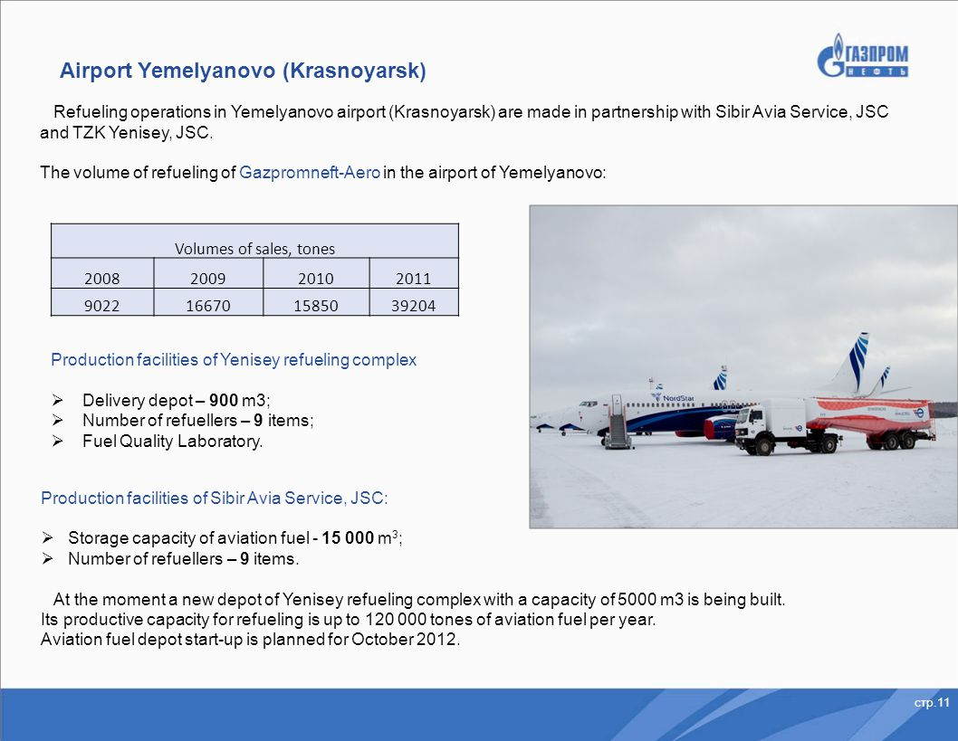 стр.11 Production facilities of Yenisey refueling complex Delivery depot – 900 m3; Number of refuellers – 9 items; Fuel Quality Laboratory. Airport Ye