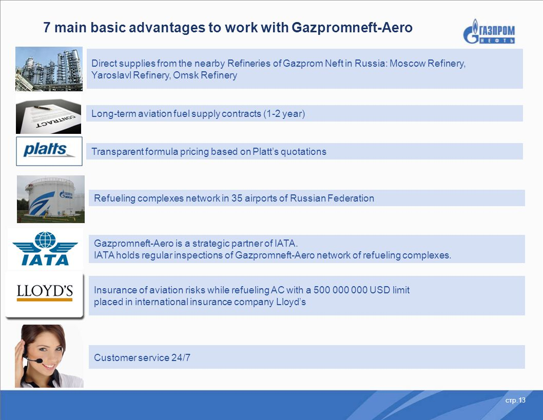 стр.13 7 main basic advantages to work with Gazpromneft-Aero Direct supplies from the nearby Refineries of Gazprom Neft in Russia: Moscow Refinery, Yaroslavl Refinery, Omsk Refinery Refueling complexes network in 35 airports of Russian Federation Gazpromneft-Aero is a strategic partner of IATA.