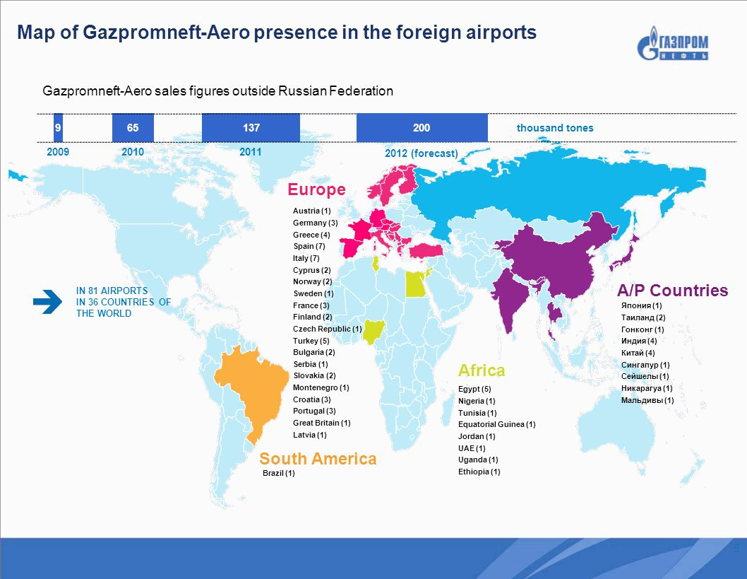 5 Map of Gazpromneft-Aero presence in the foreign airports Gazpromneft-Aero sales figures outside Russian Federation 9 2009 65137 20102011 thousand to