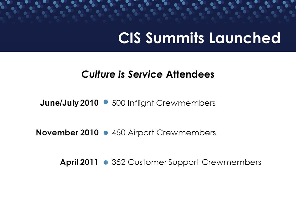 CIS Summits Launched 500 Inflight Crewmembers 450 Airport Crewmembers 352 Customer Support Crewmembers June/July 2010 November 2010 April 2011 Culture is Service Attendees
