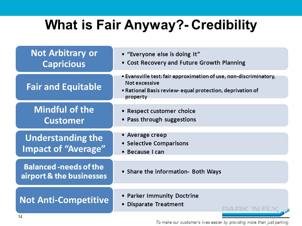 To make our customers lives easier by providing more than just parking. What is Fair Anyway?- Credibility Everyone else is doing It Cost Recovery and