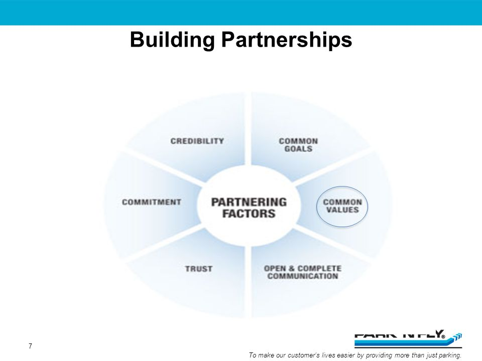 To make our customers lives easier by providing more than just parking. Building Partnerships 7