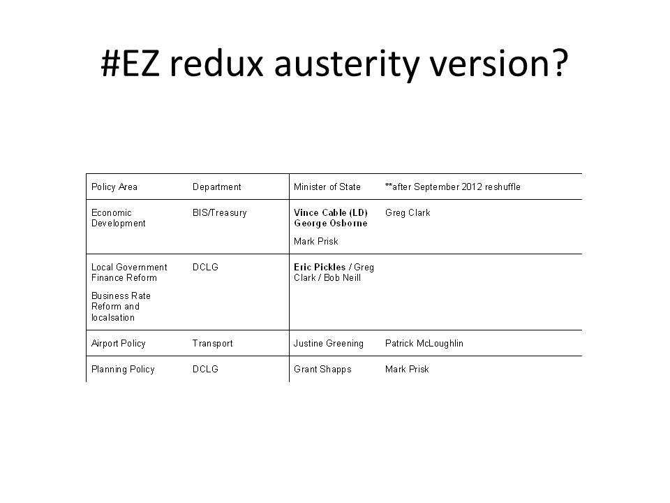 #EZ redux austerity version?
