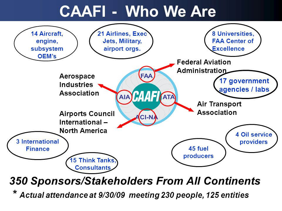 Aerospace Industries Association Air Transport Association Airports Council International – North America 350 Sponsors/Stakeholders From All Continents * Actual attendance at 9/30/09 meeting 230 people, 125 entities 45 fuel producers 8 Universities, FAA Center of Excellence 15 Think Tanks, Consultants 21 Airlines, Exec Jets, Military, airport orgs.