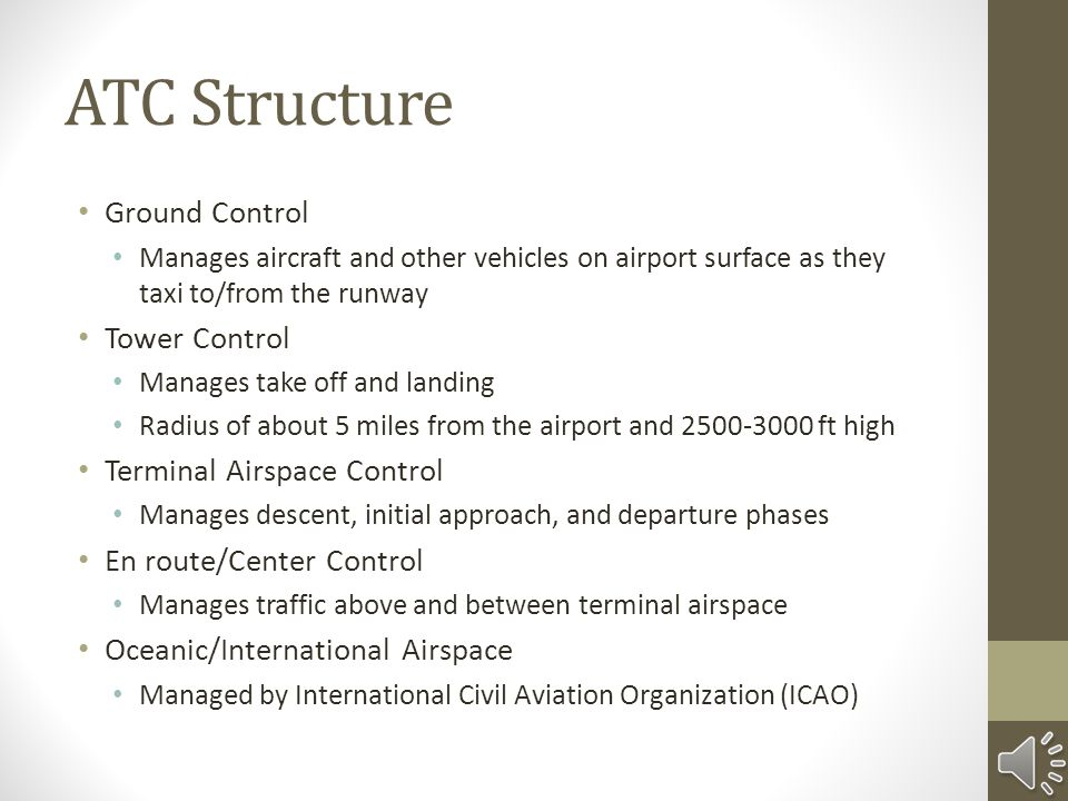 Airspace Controlled Traffic is supervised and managed by ATC Uncontrolled Aircrafts not directly managed by ATC Military operations Airspace is reserv