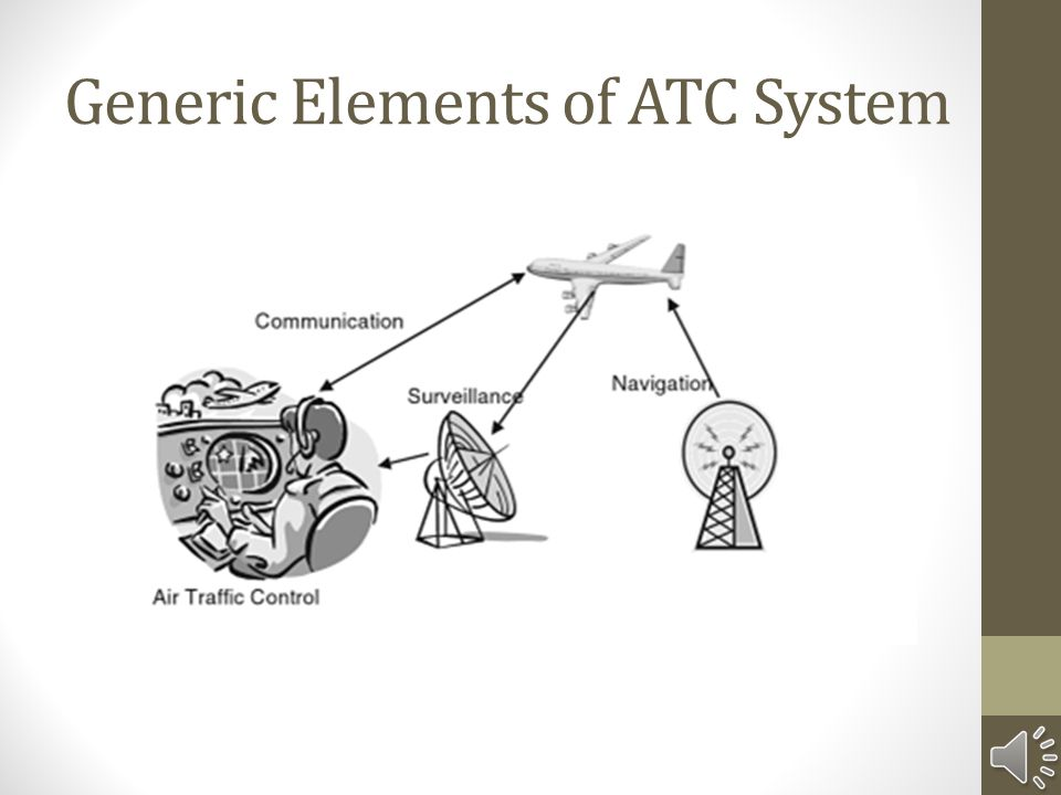 Four Basic Services Separation assurance – ATC controllers are responsible for keeping aircrafts separated from each other, as well as from other haza