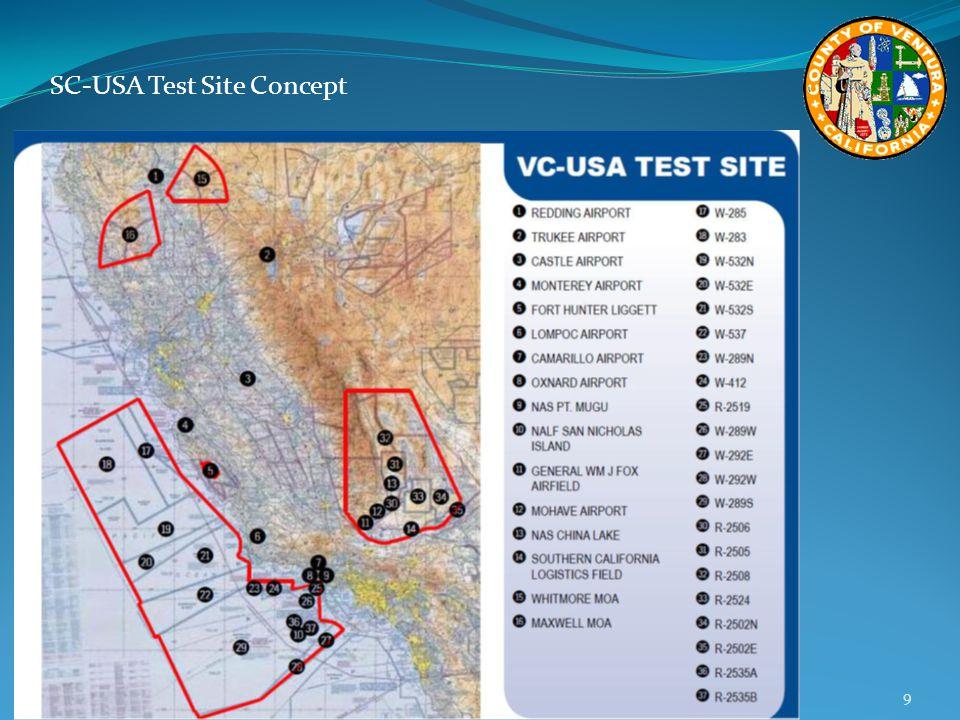 SC-USA Test Site Concept – Connecting Corridors 10