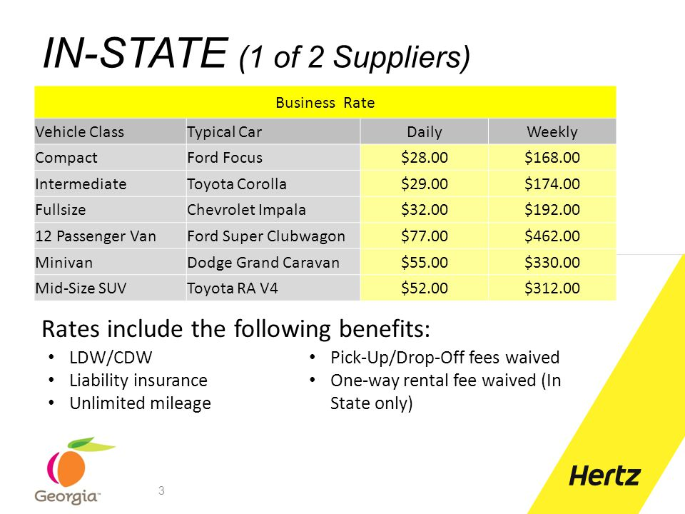 CAPITOL HILL 4 LDW/CDW Liability insurance Unlimited mileage Pick-Up/Drop-Off fees waived One-way rental fee waived (In State only) Fuel Cards Rates include the following benefits: Business Rate Vehicle ClassTypical CarHalf-DayDailyWeekly CompactFord Focus$12.50$25.00$150.00 IntermediateToyota Corolla$13.00$26.00$156.00 FullsizeChevrolet Impala$14.00$28.00$168.00 12 Passenger VanFord Super Clubwagon$29.50$59.00$354.00 MinivanDodge Grand Caravan$24.50$49.00$294.00 Mid-Size SUVToyota RAV4$24.50$49.00$294.00