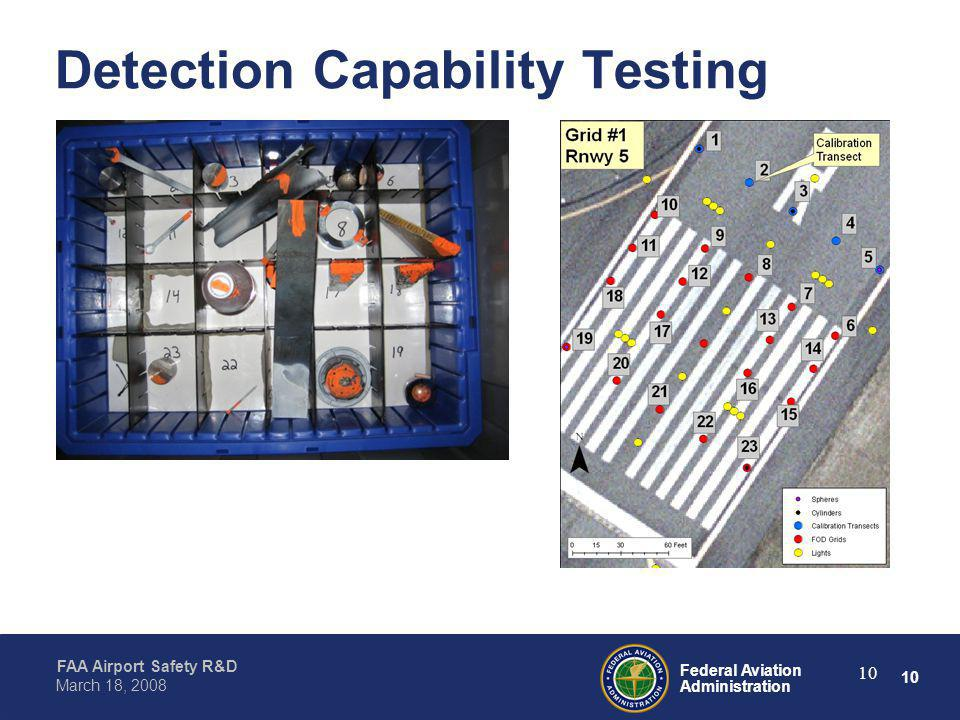 11 Federal Aviation Administration FAA Airport Safety R&D March 18, 2008 11 Detection Capability Testing