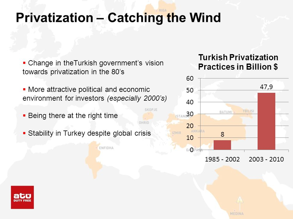 Privatization – Catching the Wind Change in theTurkish governments vision towards privatization in the 80s More attractive political and economic envi