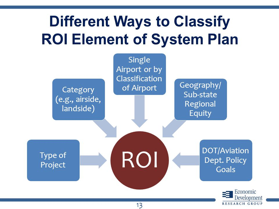 ROI Type of Project Category (e.g., airside, landside) Single Airport or by Classification of Airport Geography/ Sub-state Regional Equity DOT/Aviatio