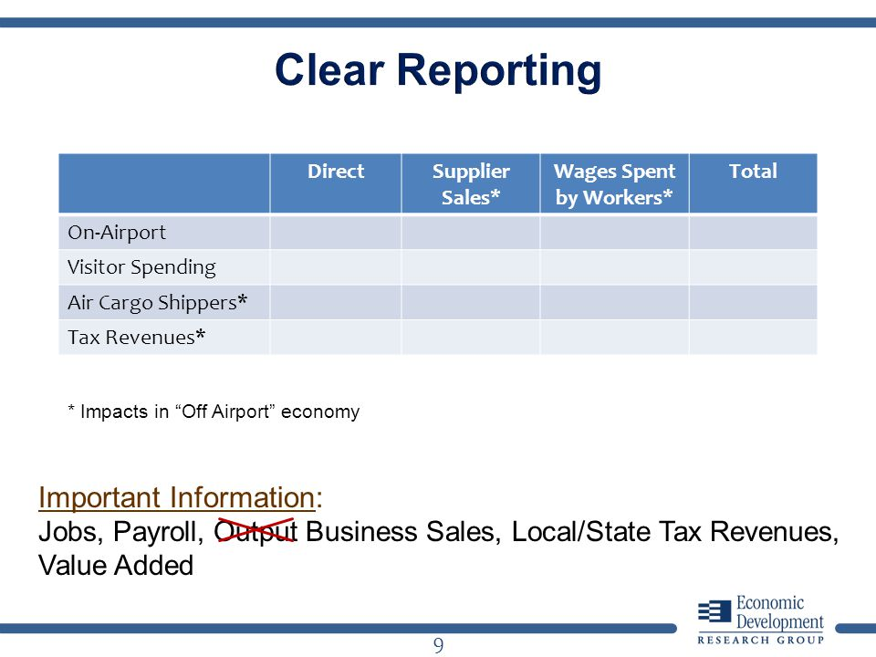 DirectSupplier Sales* Wages Spent by Workers* Total On-Airport Visitor Spending Air Cargo Shippers* Tax Revenues* 9 Important Information: Jobs, Payroll, Output Business Sales, Local/State Tax Revenues, Value Added * Impacts in Off Airport economy