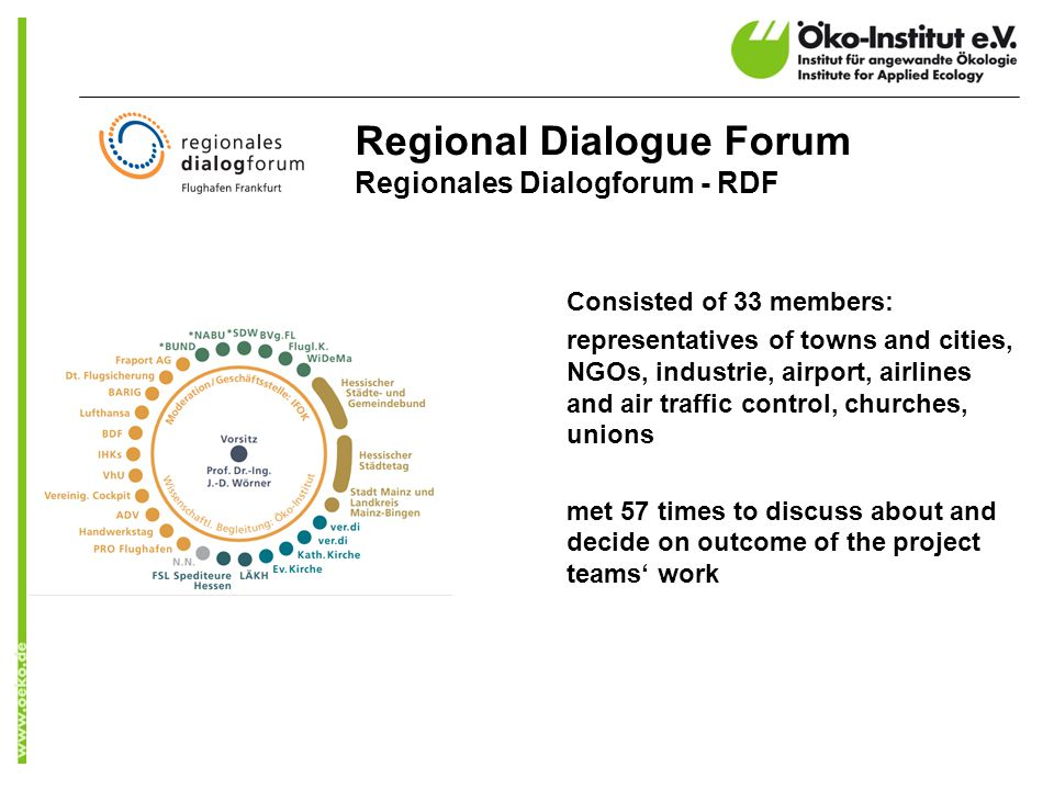 Regional Dialogue Forum Regionales Dialogforum - RDF Consisted of 33 members: representatives of towns and cities, NGOs, industrie, airport, airlines and air traffic control, churches, unions met 57 times to discuss about and decide on outcome of the project teams work