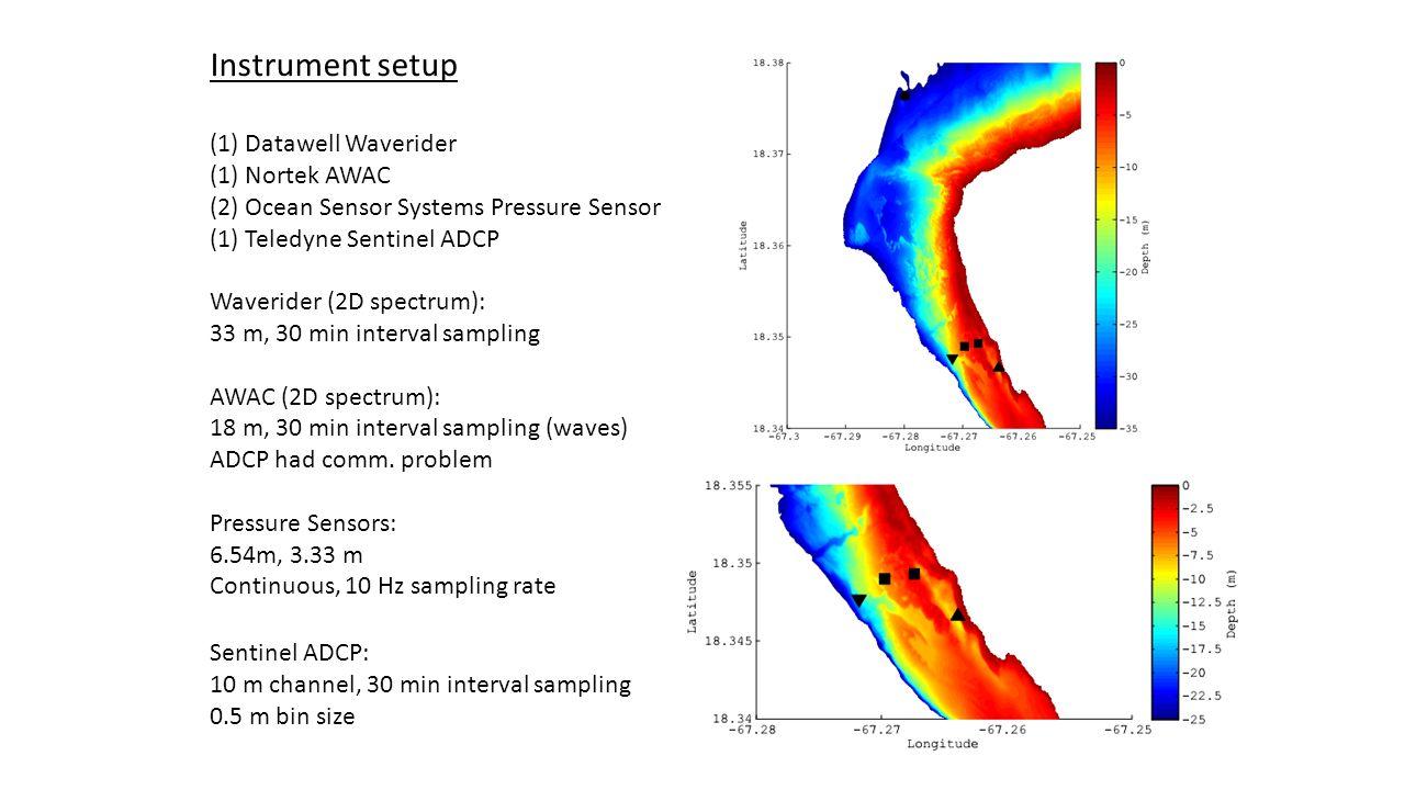 Instrument setup (1) Datawell Waverider (1) Nortek AWAC (2) Ocean Sensor Systems Pressure Sensor (1) Teledyne Sentinel ADCP Waverider (2D spectrum): 33 m, 30 min interval sampling AWAC (2D spectrum): 18 m, 30 min interval sampling (waves) ADCP had comm.