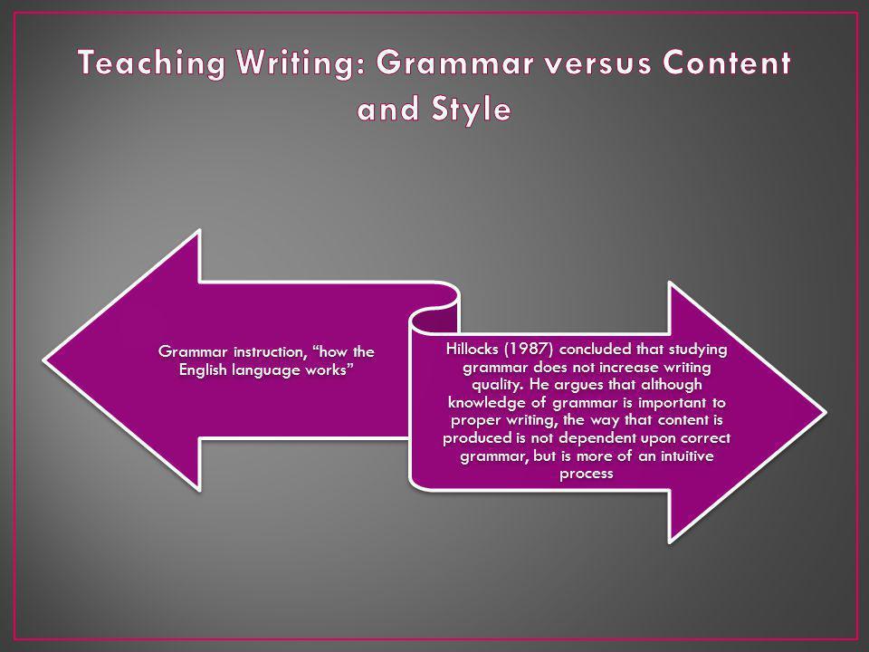 Pre- writing Drafting & writing Sharing & responding Revising & editing Publishing