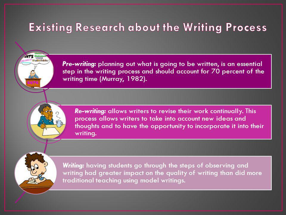 Pre-writing: planning out what is going to be written, is an essential step in the writing process and should account for 70 percent of the writing time (Murray, 1982).