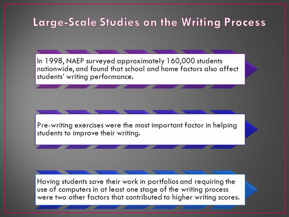 In 1998, NAEP surveyed approximately 160,000 students nationwide, and found that school and home factors also affect students writing performance.