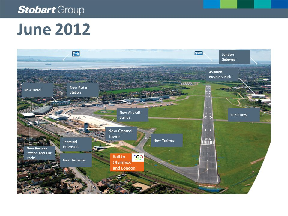 June 2012 New Radar Station New Aircraft Stands New Terminal New Taxiway Terminal Extension New Hotel New Railway Station and Car Parks London Gateway Aviation Business Park Fuel Farm Rail to Olympics and London New Control Tower