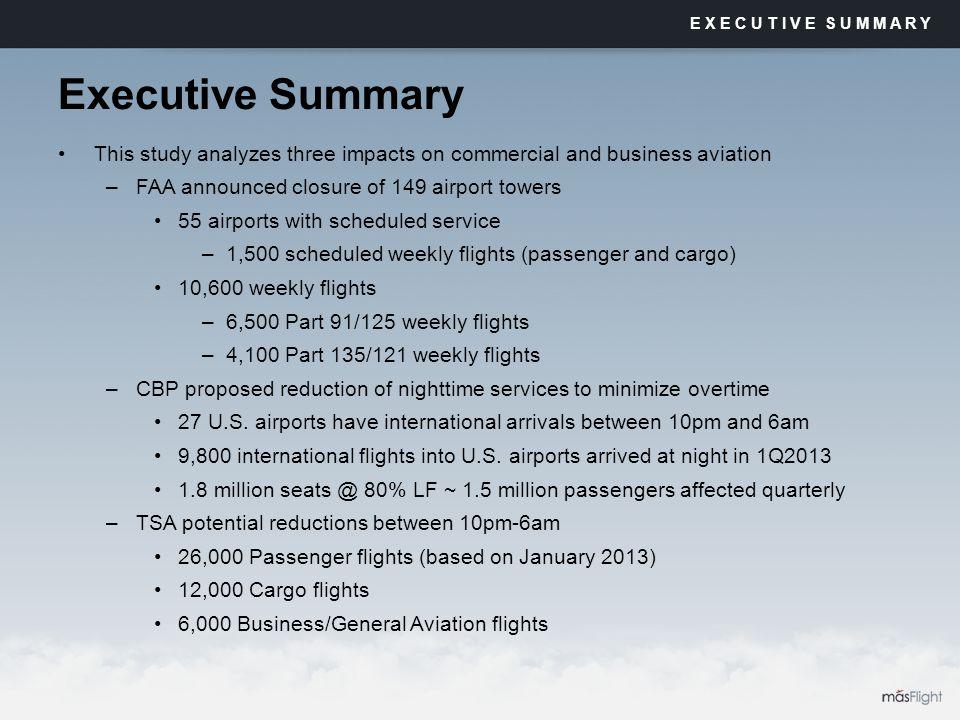 Nearly 18,000 Cargo and Business Aviation Flights Operate Overnight TSA Source: FAA; masFlight analysis Note: Based on FAA data for January 1 – January 31, 2013