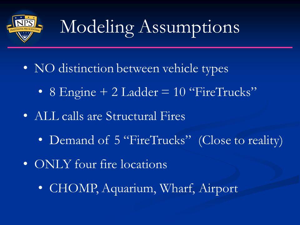 Modeling Assumptions NO distinction between vehicle types 8 Engine + 2 Ladder = 10 FireTrucks ALL calls are Structural Fires Demand of 5 FireTrucks (C