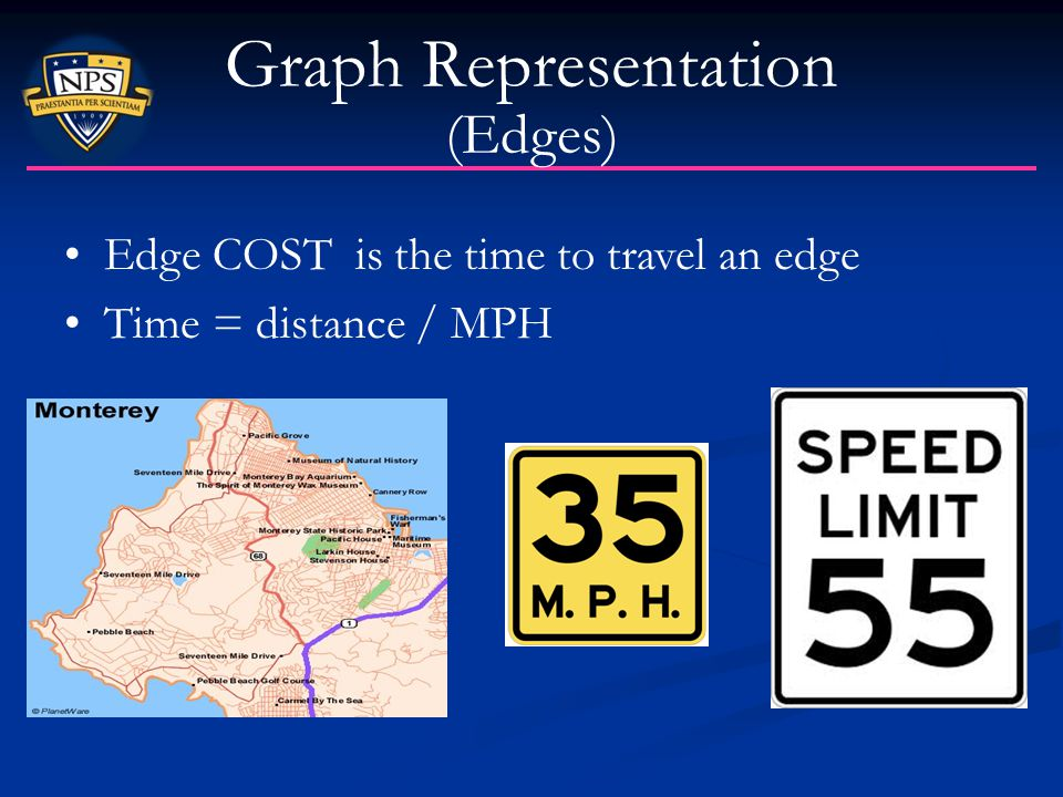 Graph Representation (Edges) Edge COST is the time to travel an edge Time = distance / MPH