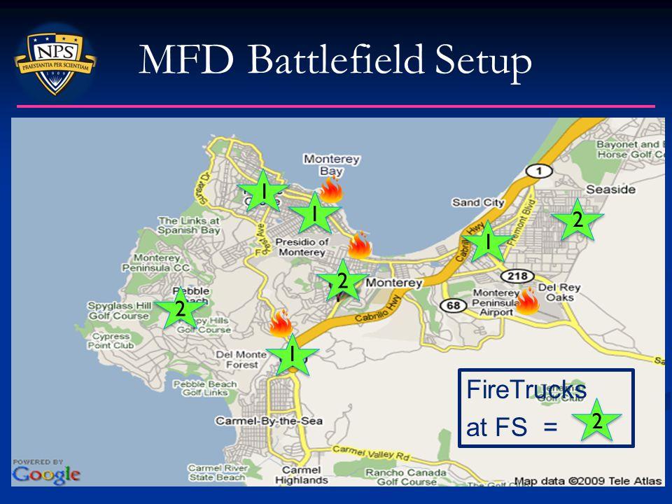 xxx 1 1 2 2 2 1 1 FireTrucks at FS = 2 MFD Battlefield Setup