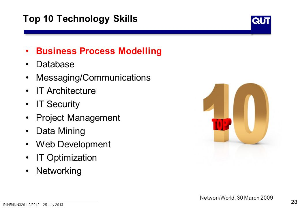 © INB/INN320 1.2/2012 – 25 July 2013 Top 10 Technology Skills Business Process Modelling Database Messaging/Communications IT Architecture IT Security Project Management Data Mining Web Development IT Optimization Networking 28 NetworkWorld, 30 March 2009