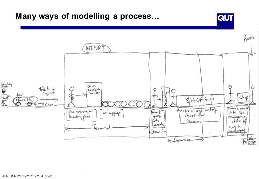 © INB/INN320 1.2/2012 – 25 July 2013 24 Why Process Modelling.