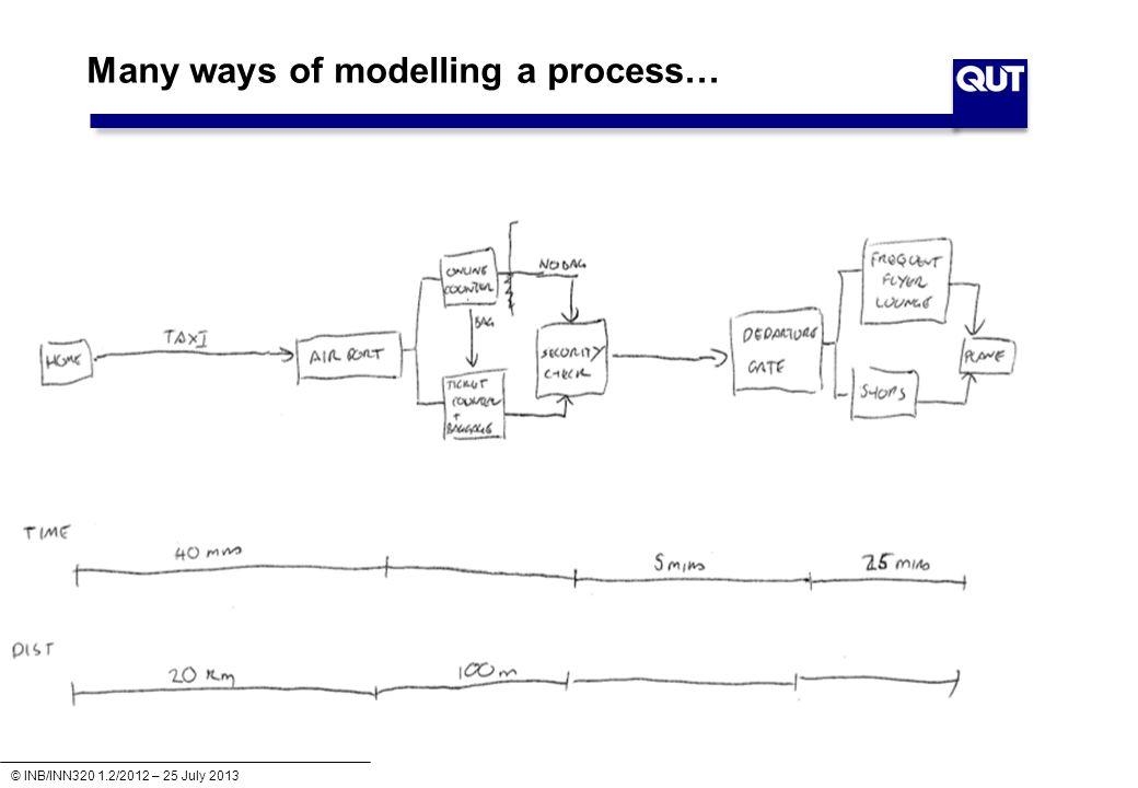 © INB/INN320 1.2/2012 – 25 July 2013 Many ways of modelling a process…