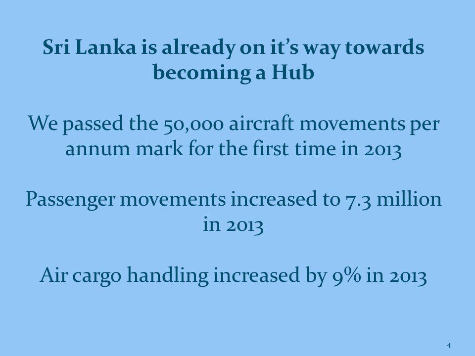 5 Ministry of Civil Aviation Civil Aviation Authority of Sri Lanka Airport and Aviation Services (Sri Lanka) Ltd SriLankan Airlines Mihin Lanka (Pvt.) Ltd.