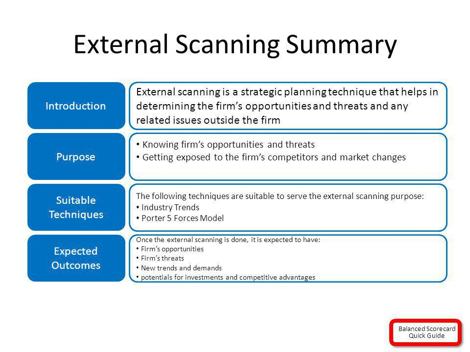 External Scanning Summary Introduction External scanning is a strategic planning technique that helps in determining the firms opportunities and threa