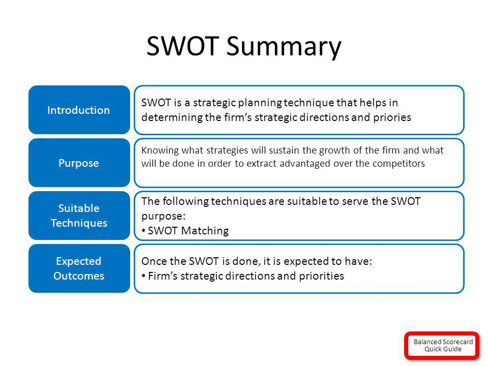 SWOT Summary Introduction SWOT is a strategic planning technique that helps in determining the firms strategic directions and priories Purpose Knowing