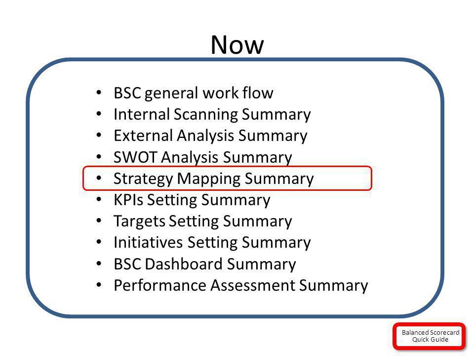 Now BSC general work flow Internal Scanning Summary External Analysis Summary SWOT Analysis Summary Strategy Mapping Summary KPIs Setting Summary Targ