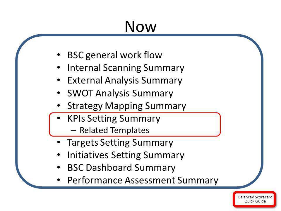 Now BSC general work flow Internal Scanning Summary External Analysis Summary SWOT Analysis Summary Strategy Mapping Summary KPIs Setting Summary – Re