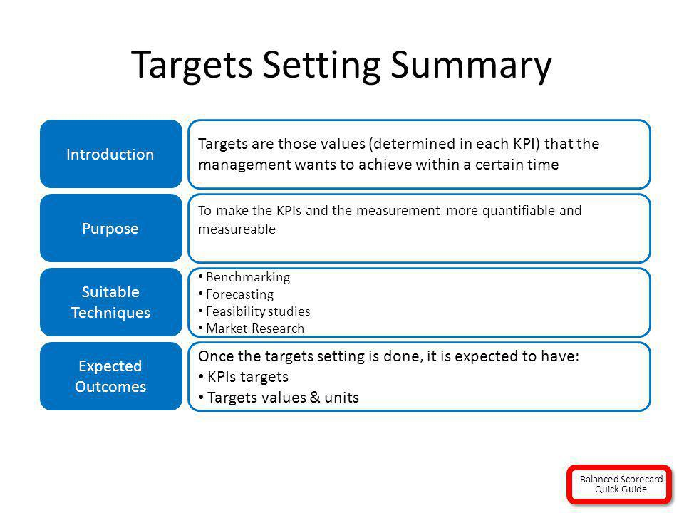 Targets Setting Summary Introduction Targets are those values (determined in each KPI) that the management wants to achieve within a certain time Purp