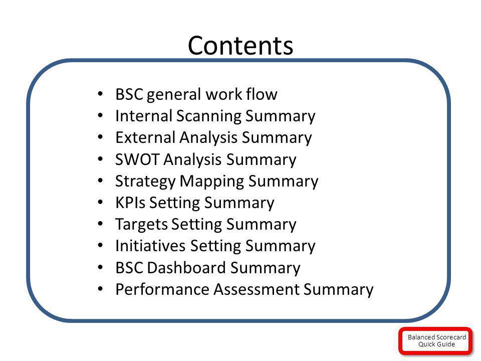 Contents BSC general work flow Internal Scanning Summary External Analysis Summary SWOT Analysis Summary Strategy Mapping Summary KPIs Setting Summary