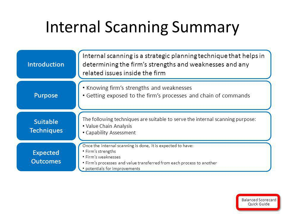 Internal Scanning Summary Introduction Internal scanning is a strategic planning technique that helps in determining the firms strengths and weaknesse