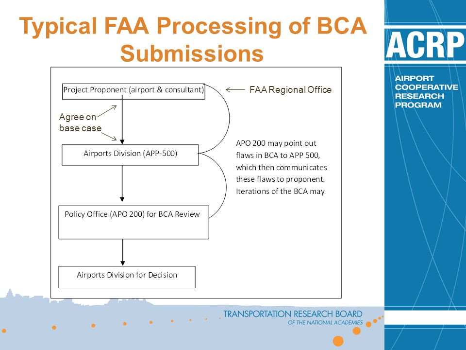 Typical FAA Processing of BCA Submissions FAA Regional Office Agree on base case
