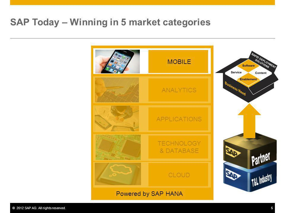 ©2012 SAP AG. All rights reserved.5 SAP Today – Winning in 5 market categories Powered by SAP HANA TECHNOLOGY & DATABASE CLOUD APPLICATIONS ANALYTICS