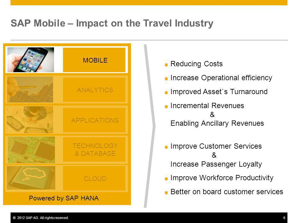 ©2012 SAP AG. All rights reserved.6 SAP Mobile – Impact on the Travel Industry Powered by SAP HANA TECHNOLOGY & DATABASE CLOUD APPLICATIONS ANALYTICS