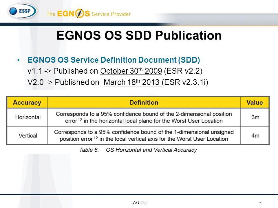6 EGNOS OS SDD Publication EGNOS OS Service Definition Document (SDD) v1.1 -> Published on October 30 th 2009 (ESR v2.2) V2.0 -> Published on March 18 th 2013 (ESR v2.3.1i)
